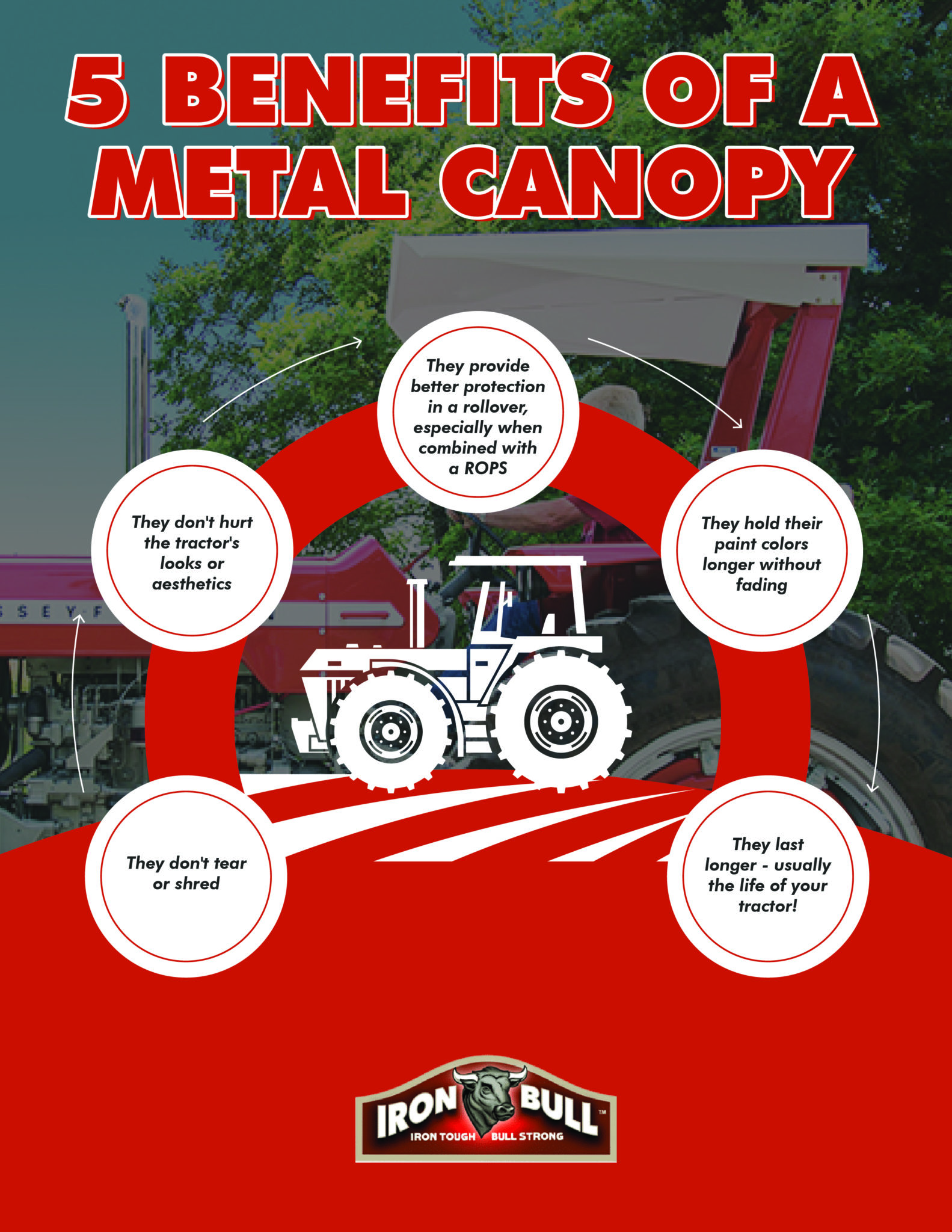 5 reasons a metal tractor canopy is the best