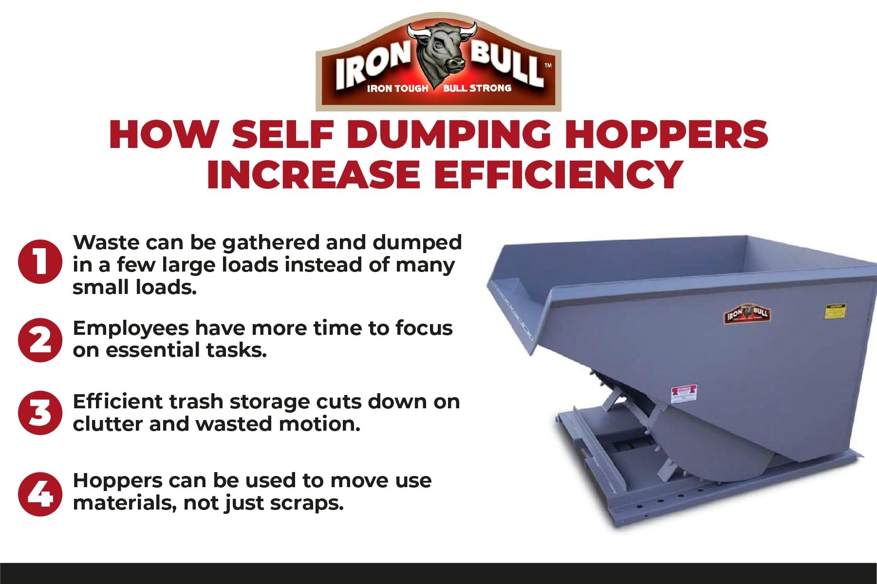self dumping hoppers increase efficiency