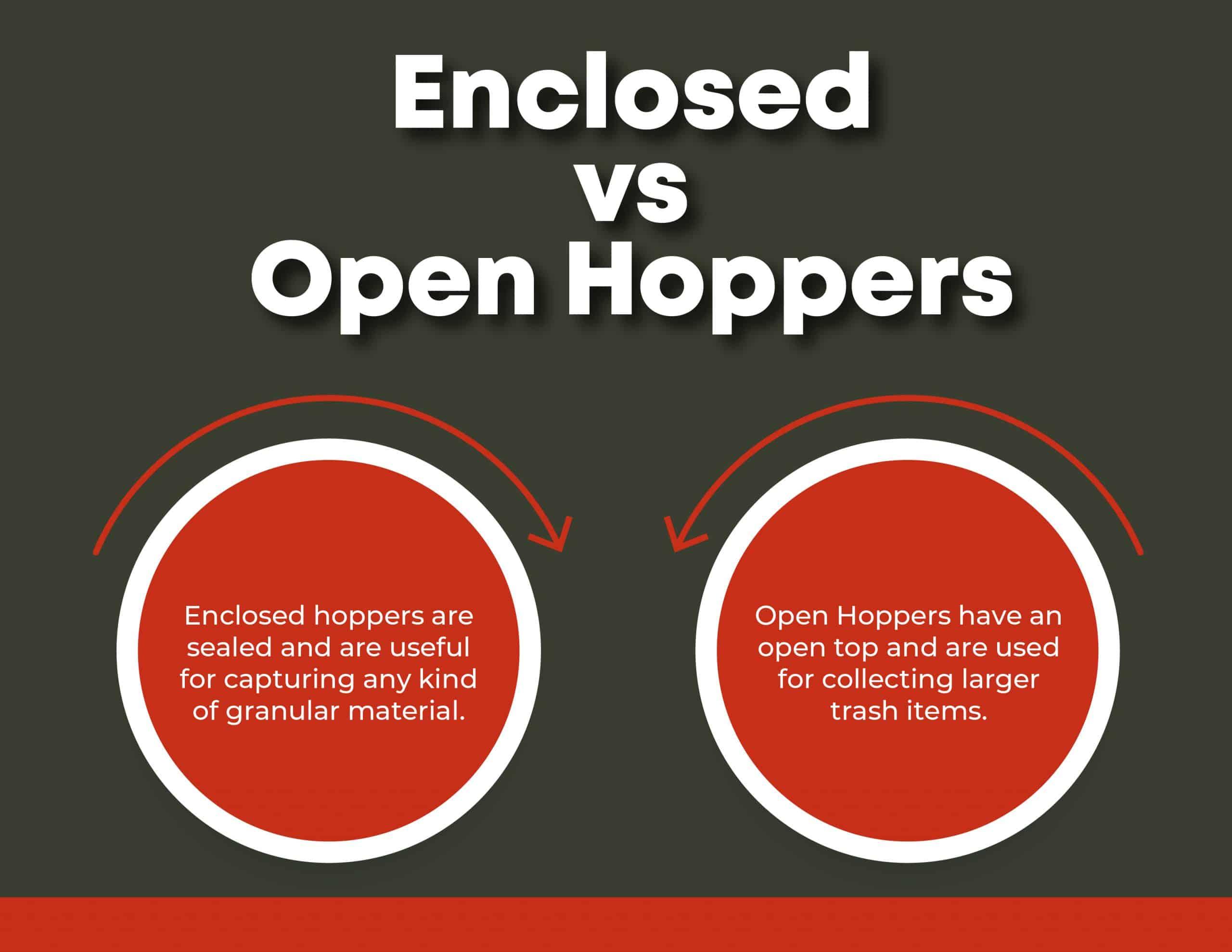 enclosed vs open hoppers